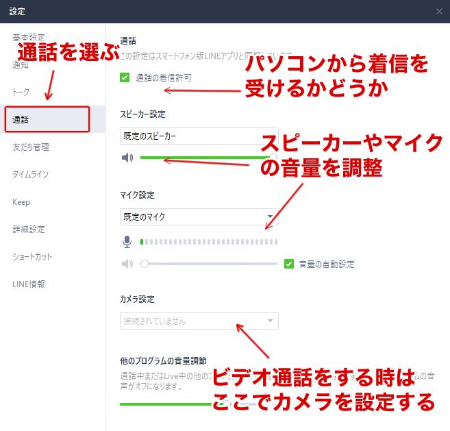 PC版LINE