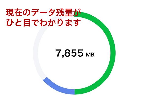 管理画面・データ残量